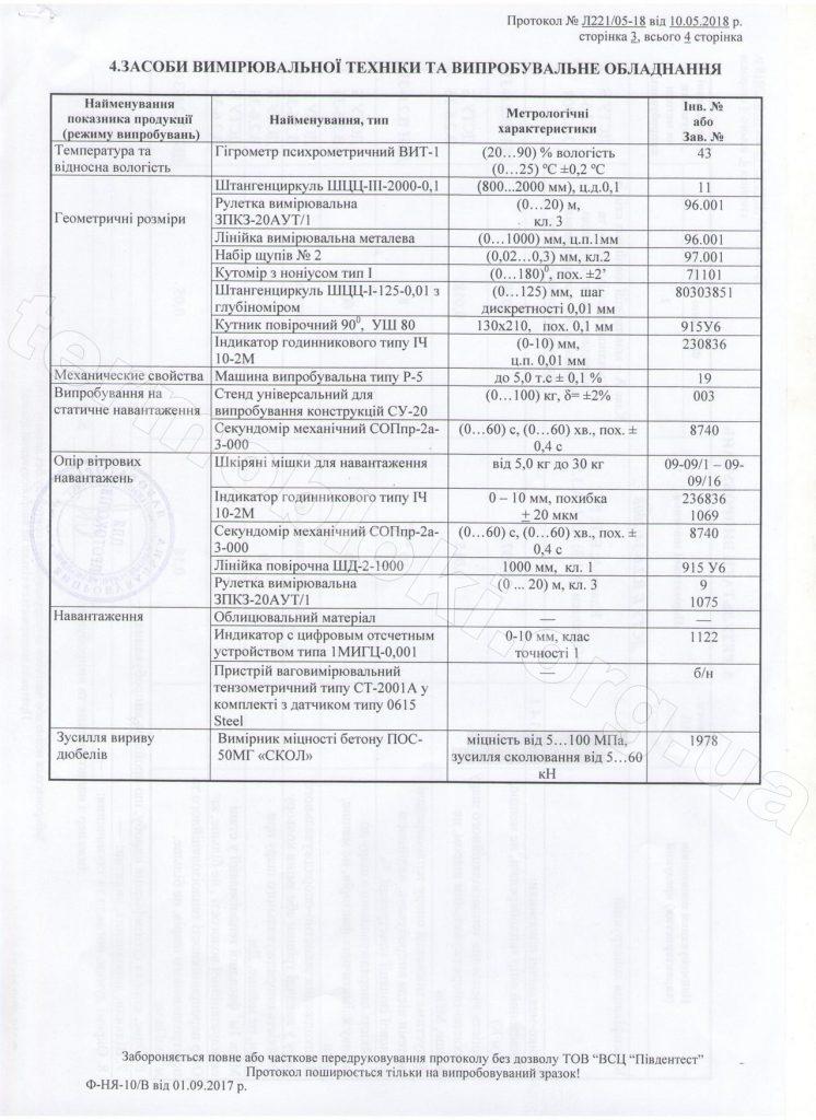 company certificates termodom 14