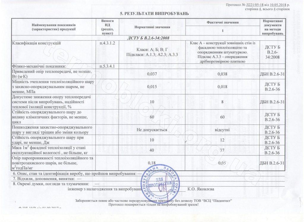 company certificates termodom 15