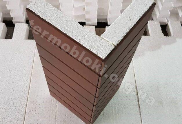 термоуглы термопанели термодом 15